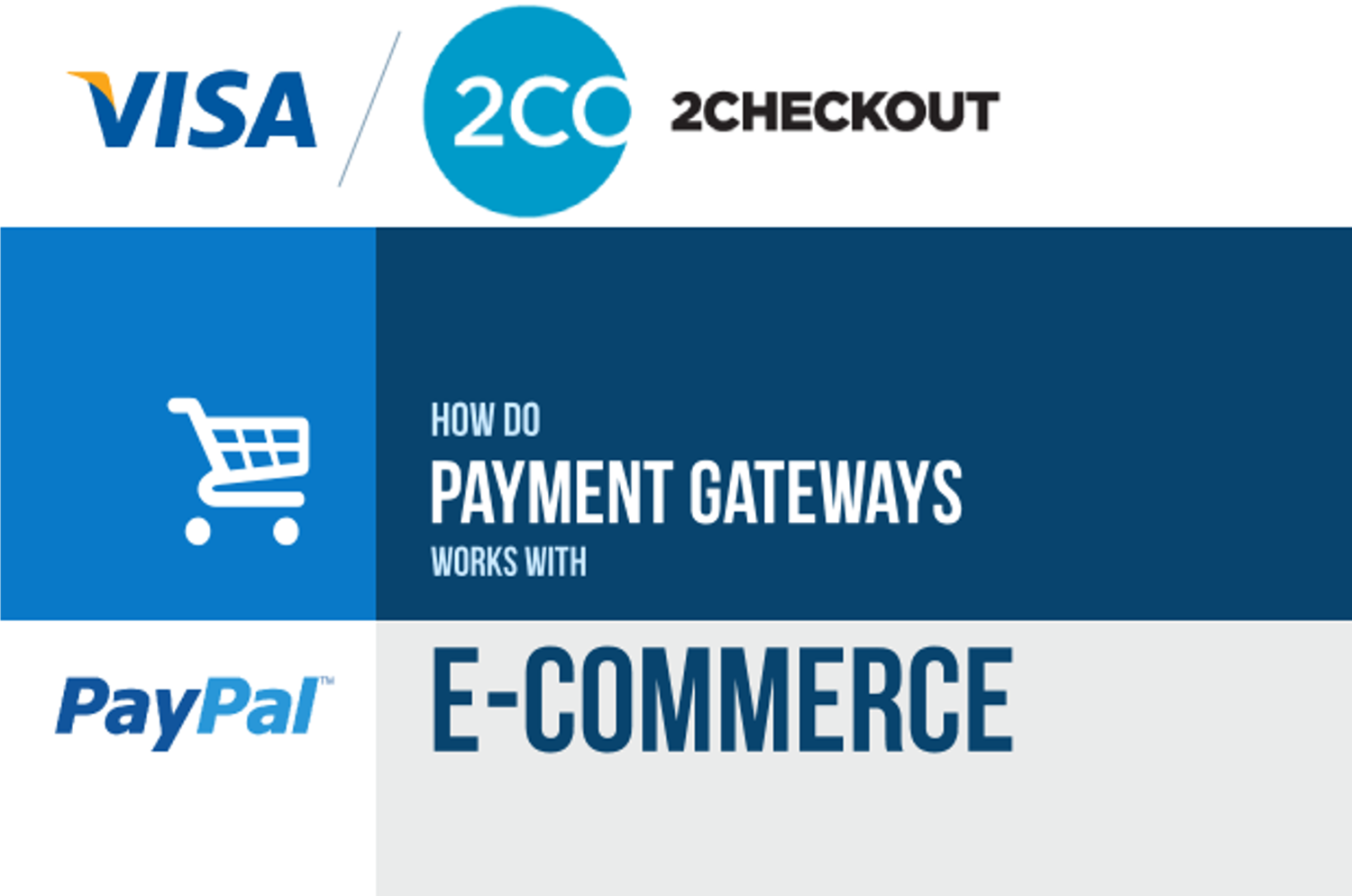 E-Commerce, including payment gateway